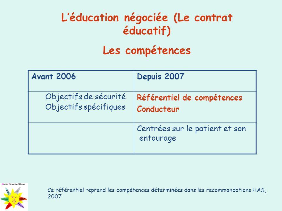 Léducation négociée (Le contrat éducatif) Les compétences Avant 2006Depuis 2007 Objectifs de sécurité Objectifs spécifiques Référentiel de compétences