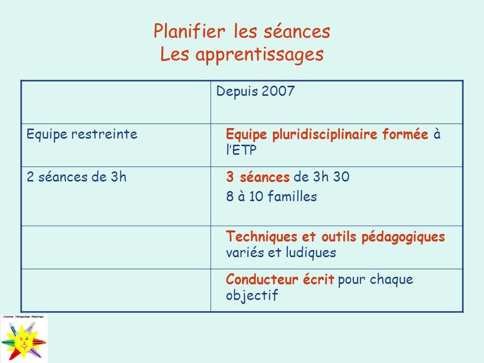 Planifier les séances Les apprentissages Depuis 2007 Equipe restreinteEquipe pluridisciplinaire formée à lETP 2 séances de 3h3 séances de 3h 30 8 à 10