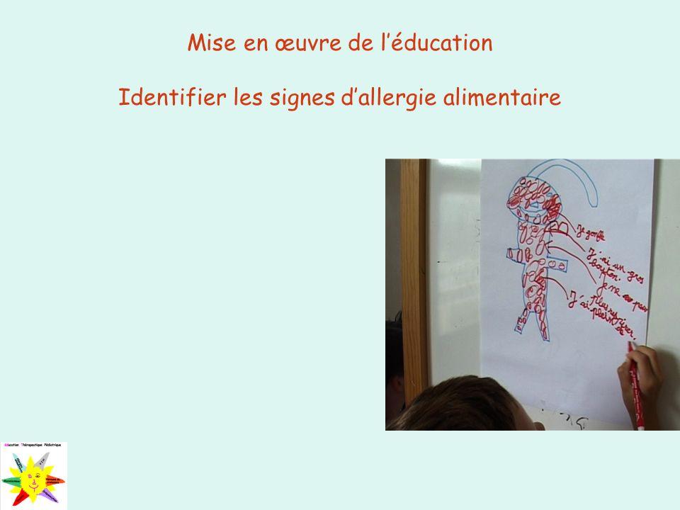 Mise en œuvre de léducation Identifier les signes dallergie alimentaire