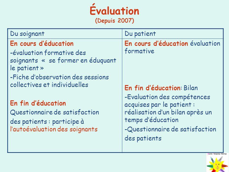 Évaluation (Depuis 2007) Du soignantDu patient En cours déducation -évaluation formative des soignants « se former en éduquant le patient » -Fiche dob