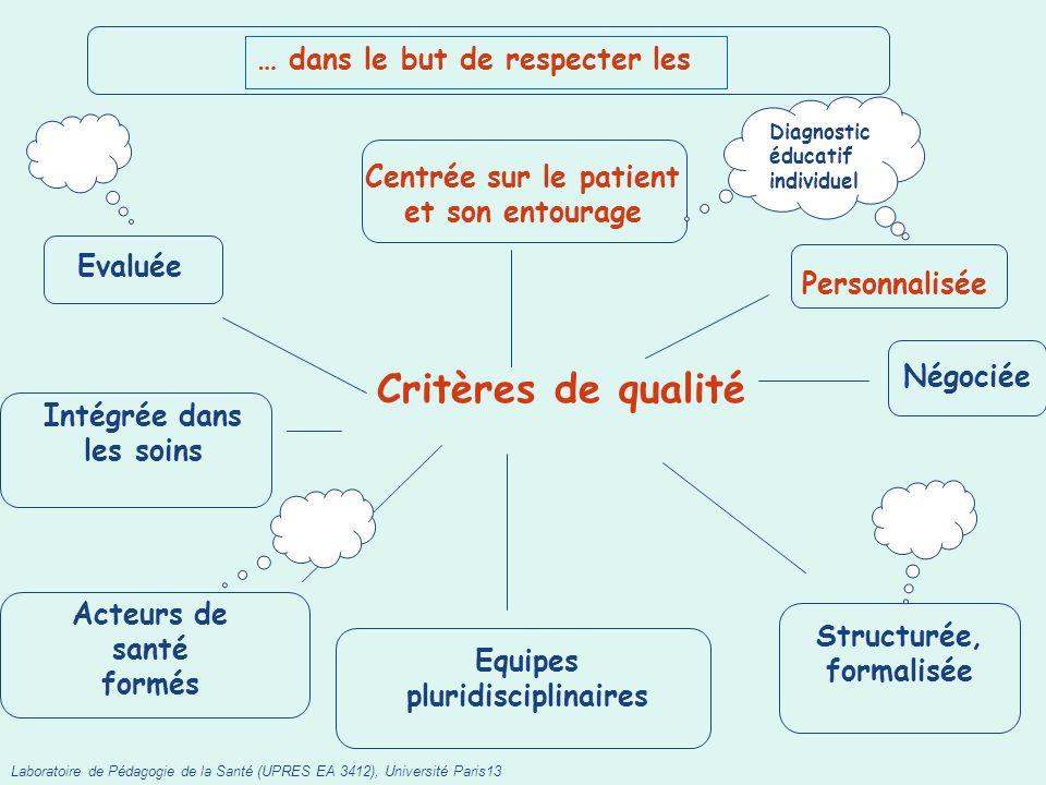 Léducation négociée (Le contrat éducatif) Les compétences Une compétence est constituée par un ensemble de savoirs (savoir, faire, être).