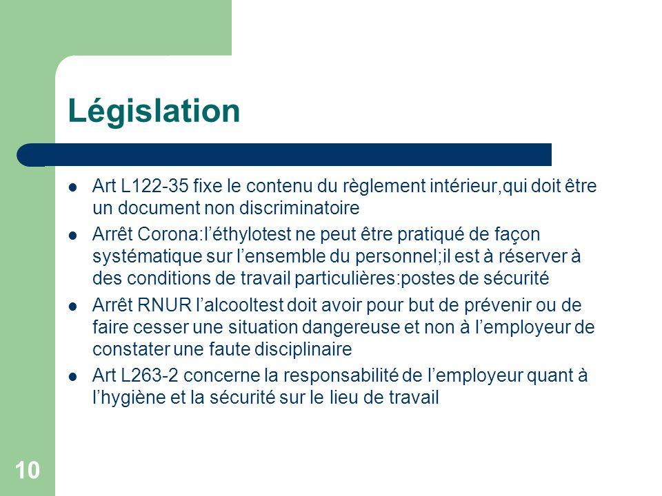 10 Législation Art L122-35 fixe le contenu du règlement intérieur,qui doit être un document non discriminatoire Arrêt Corona:léthylotest ne peut être