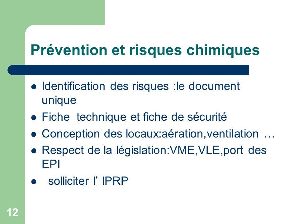 12 Prévention et risques chimiques Identification des risques :le document unique Fiche technique et fiche de sécurité Conception des locaux:aération,