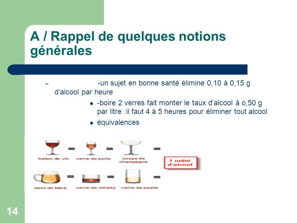 14 A / Rappel de quelques notions générales – -un sujet en bonne santé élimine 0,10 à 0,15 g dalcool par heure -boire 2 verres fait monter le taux dal