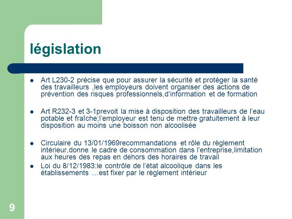 9 législation Art L230-2 précise que pour assurer la sécurité et protéger la santé des travailleurs,les employeurs doivent organiser des actions de pr