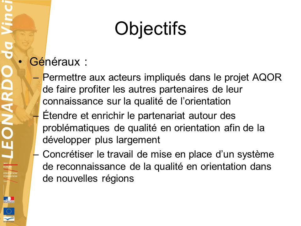 Objectifs Généraux : –Permettre aux acteurs impliqués dans le projet AQOR de faire profiter les autres partenaires de leur connaissance sur la qualité