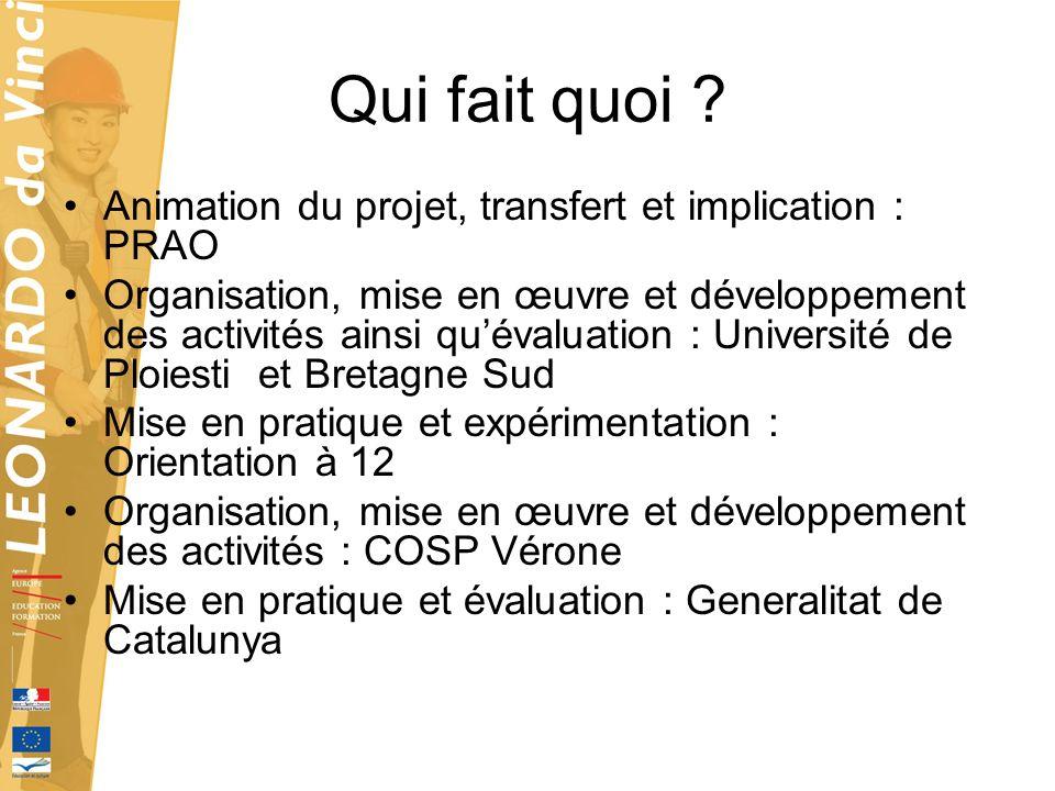Qui fait quoi ? Animation du projet, transfert et implication : PRAO Organisation, mise en œuvre et développement des activités ainsi quévaluation : U