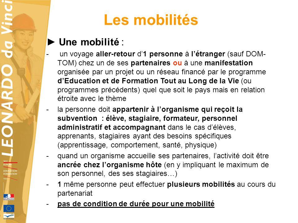 Les mobilités Une mobilité : - un voyage aller-retour d1 personne à létranger (sauf DOM- TOM) chez un de ses partenaires ou à une manifestation organi