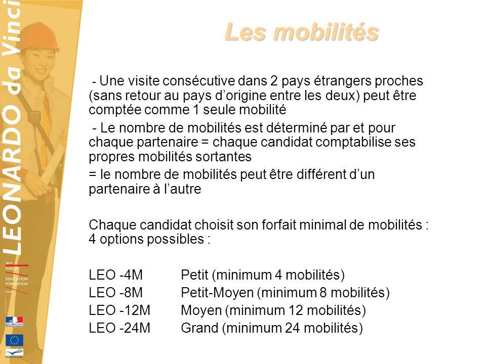 - Cest le nombre minimal de mobilités sortantes par organisme pendant le projet qui est à la base du calcul de la subvention sollicitée - Lors du rapport final, chaque partenaire devra justifier du nombre de mobilités effectuées et des activités annoncées dans le formulaire de candidature - LEO -4 Mob 9 000 euros - LEO -8 Mob 14 000 euros - LEO -12 Mob 18 000 euros - LEO -24 Mob 25 000 euros = 1040 par mobilité montants pour la France - projets 2009-2011 montants différents dans chaque pays Mobilités et financement