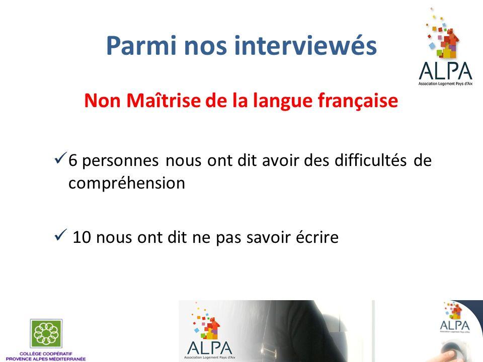 Parmi nos interviewés Non Maîtrise de la langue française 6 personnes nous ont dit avoir des difficultés de compréhension 10 nous ont dit ne pas savoi
