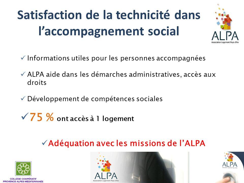 Satisfaction de la technicité dans laccompagnement social Informations utiles pour les personnes accompagnées ALPA aide dans les démarches administrat