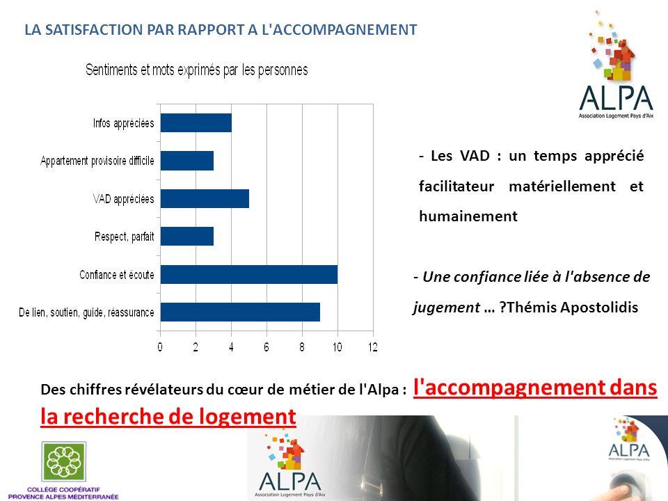 LA SATISFACTION PAR RAPPORT A L'ACCOMPAGNEMENT - Les VAD : un temps apprécié facilitateur matériellement et humainement Des chiffres révélateurs du cœ