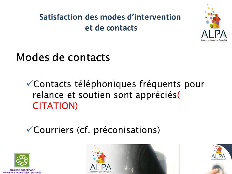 Satisfaction des modes dintervention et de contacts Modes de contacts Contacts téléphoniques fréquents pour relance et soutien sont appréciés( CITATIO