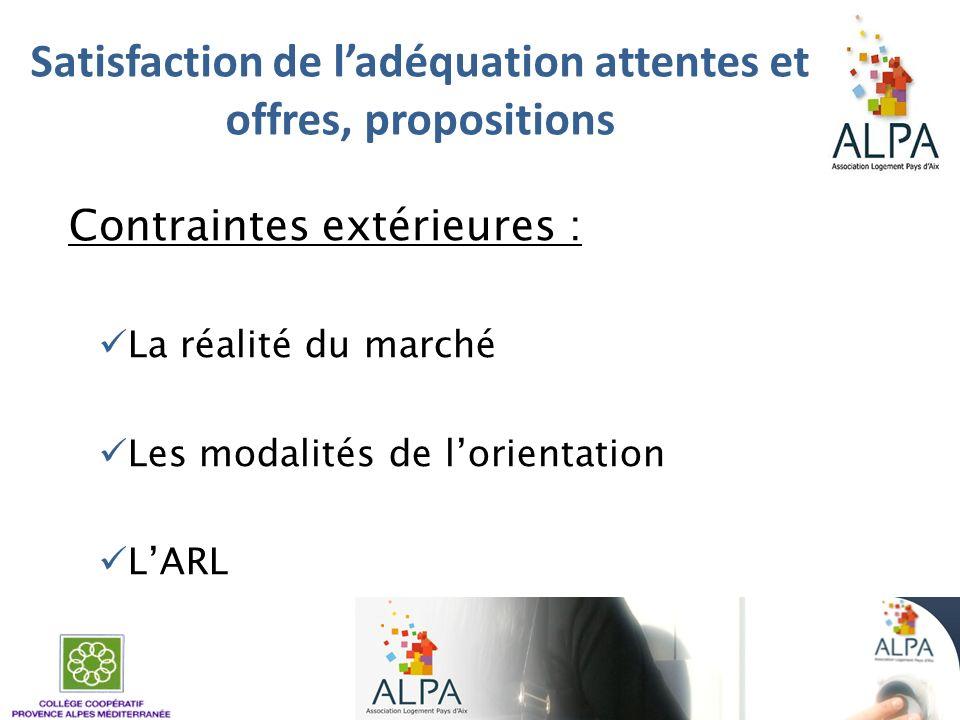 Satisfaction de ladéquation attentes et offres, propositions Contraintes extérieures : La réalité du marché Les modalités de lorientation LARL
