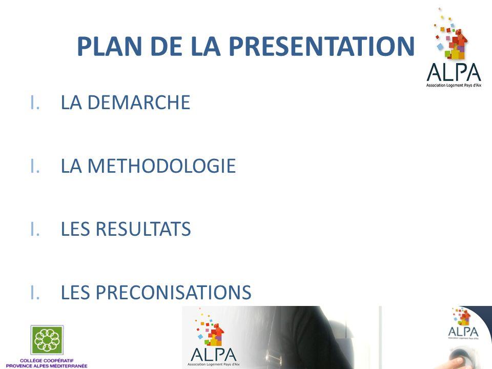 PLAN DE LA PRESENTATION I.LA DEMARCHE I.LA METHODOLOGIE I.LES RESULTATS I.LES PRECONISATIONS