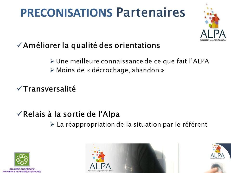 PRECONISATIONS Partenaires Améliorer la qualité des orientations Une meilleure connaissance de ce que fait lALPA Moins de « décrochage, abandon » Tran