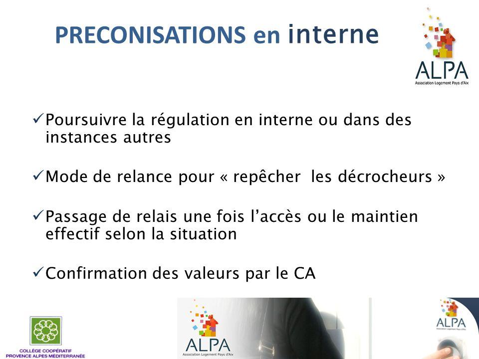 PRECONISATIONS en interne Poursuivre la régulation en interne ou dans des instances autres Mode de relance pour « repêcher les décrocheurs » Passage d