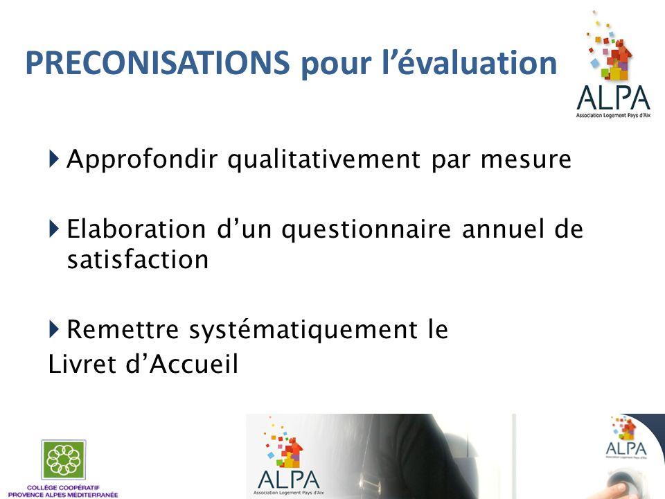 PRECONISATIONS pour lévaluation Approfondir qualitativement par mesure Elaboration dun questionnaire annuel de satisfaction Remettre systématiquement