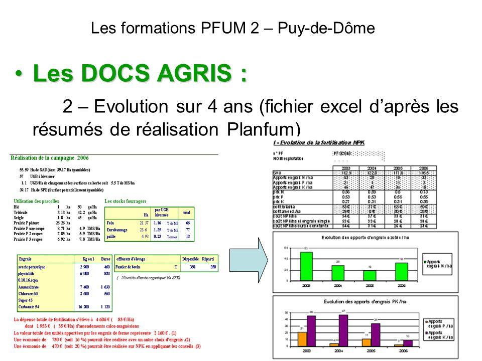 Les formations PFUM 2 – Puy-de-Dôme Les DOCS AGRIS :Les DOCS AGRIS : 2 – Evolution sur 4 ans (fichier excel daprès les résumés de réalisation Planfum)