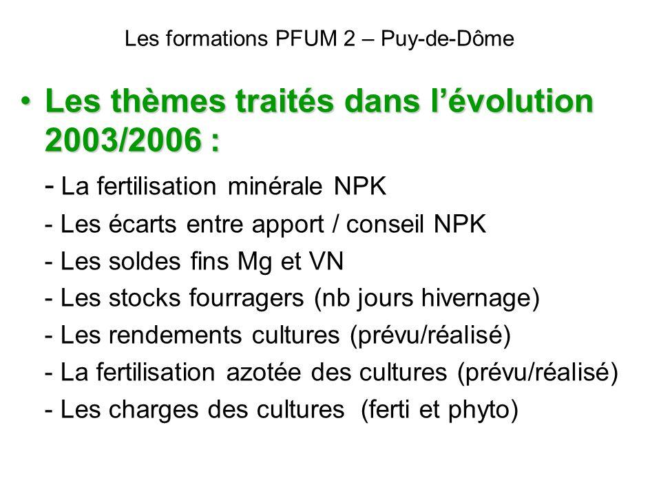 Les formations PFUM 2 – Puy-de-Dôme Les thèmes traités dans lévolution 2003/2006 :Les thèmes traités dans lévolution 2003/2006 : - La fertilisation mi