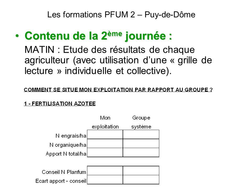 Les formations PFUM 2 – Puy-de-Dôme Contenu de la 2 ème journée :Contenu de la 2 ème journée : MATIN : Etude des résultats de chaque agriculteur (avec
