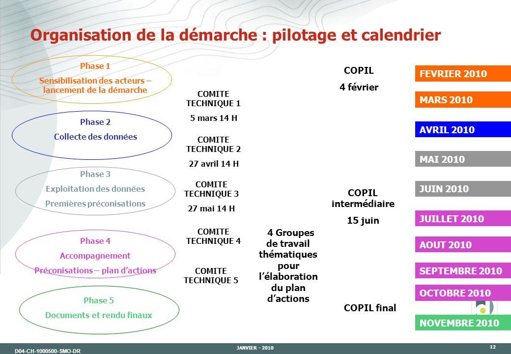 D04-CH-1000500-SMO-DR JANVIER - 2010 12 Organisation de la démarche : pilotage et calendrier Phase 1 Sensibilisation des acteurs – lancement de la dém