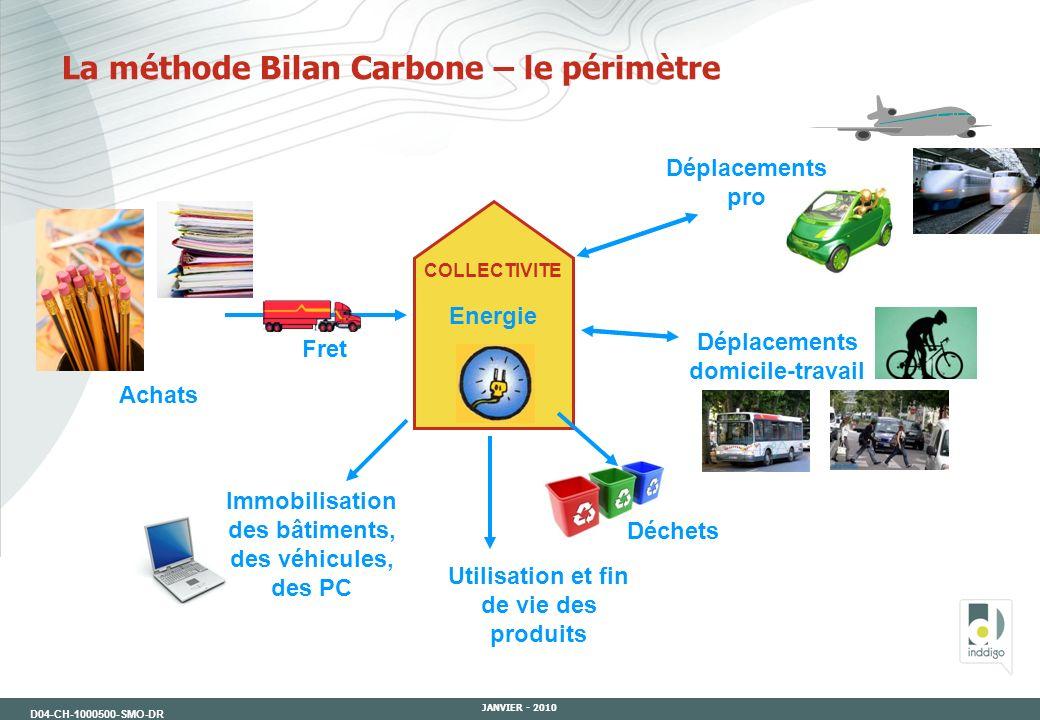 D04-CH-1000500-SMO-DR JANVIER - 2010 Déplacements pro Fret Déchets Achats Energie Déplacements domicile-travail COLLECTIVITE Immobilisation des bâtime