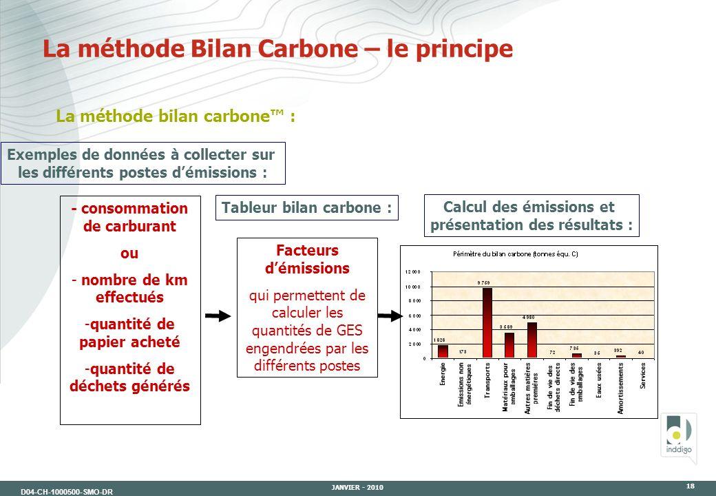 D04-CH-1000500-SMO-DR JANVIER - 2010 18 La méthode Bilan Carbone – le principe La méthode bilan carbone : - consommation de carburant ou - nombre de k