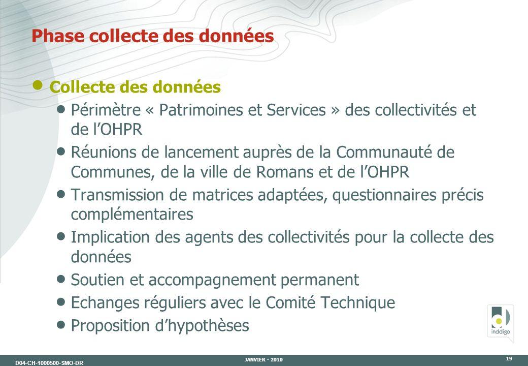 D04-CH-1000500-SMO-DR JANVIER - 2010 19 Collecte des données Périmètre « Patrimoines et Services » des collectivités et de lOHPR Réunions de lancement