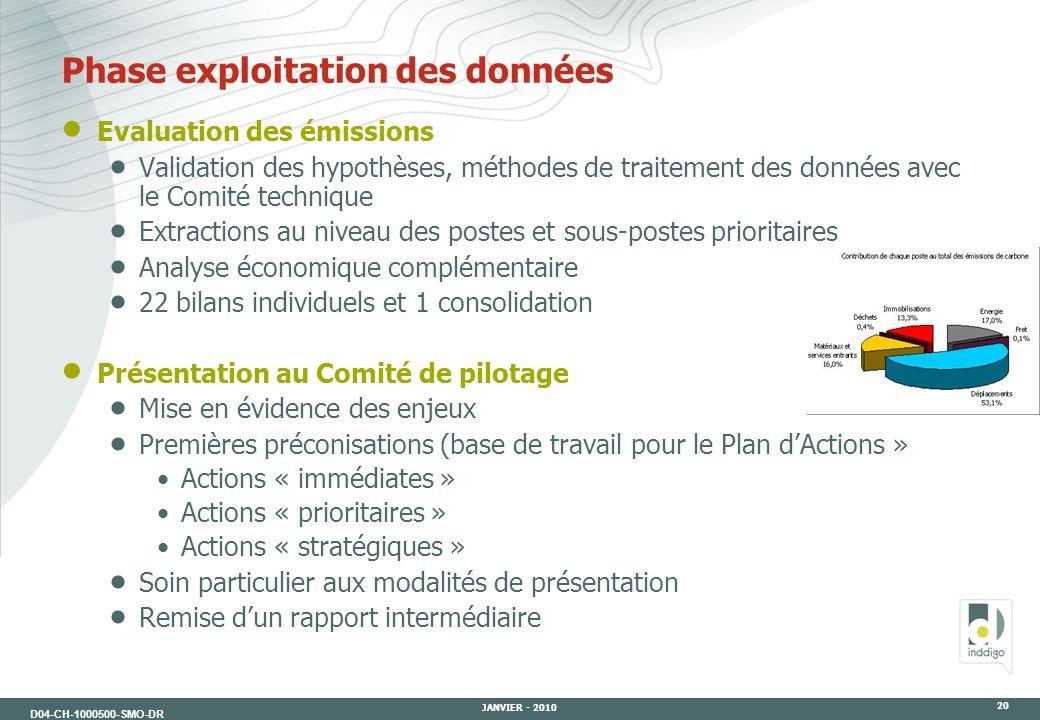 D04-CH-1000500-SMO-DR JANVIER - 2010 20 Evaluation des émissions Validation des hypothèses, méthodes de traitement des données avec le Comité techniqu