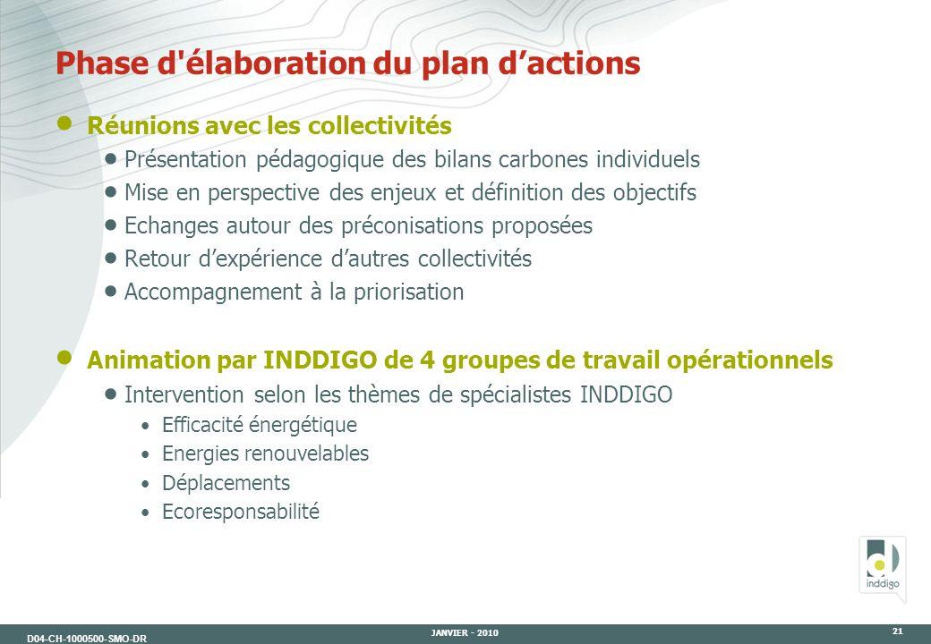 D04-CH-1000500-SMO-DR JANVIER - 2010 21 Réunions avec les collectivités Présentation pédagogique des bilans carbones individuels Mise en perspective d