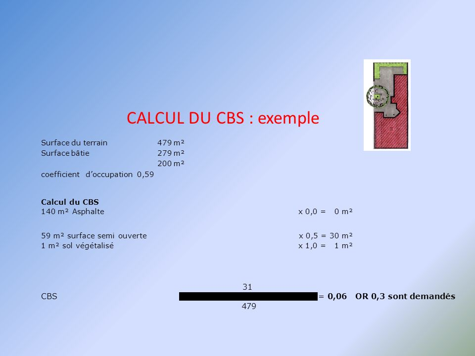 CALCUL DU CBS : exemple CBS Variante 2 21 m² Bétonx 0,0 = 0,0 m² 79 m² surface végétaliséex 1,0 = 79,0 m² 100 m² pavés : surface semi perméablex 0,3 = 30,0 m² 10 m² végétalisation des mursx 0,5 = 5,0 m² 41 m² végétalisation du toitx 0,7 = 29,0 m² CBS 143 = 0,3 479