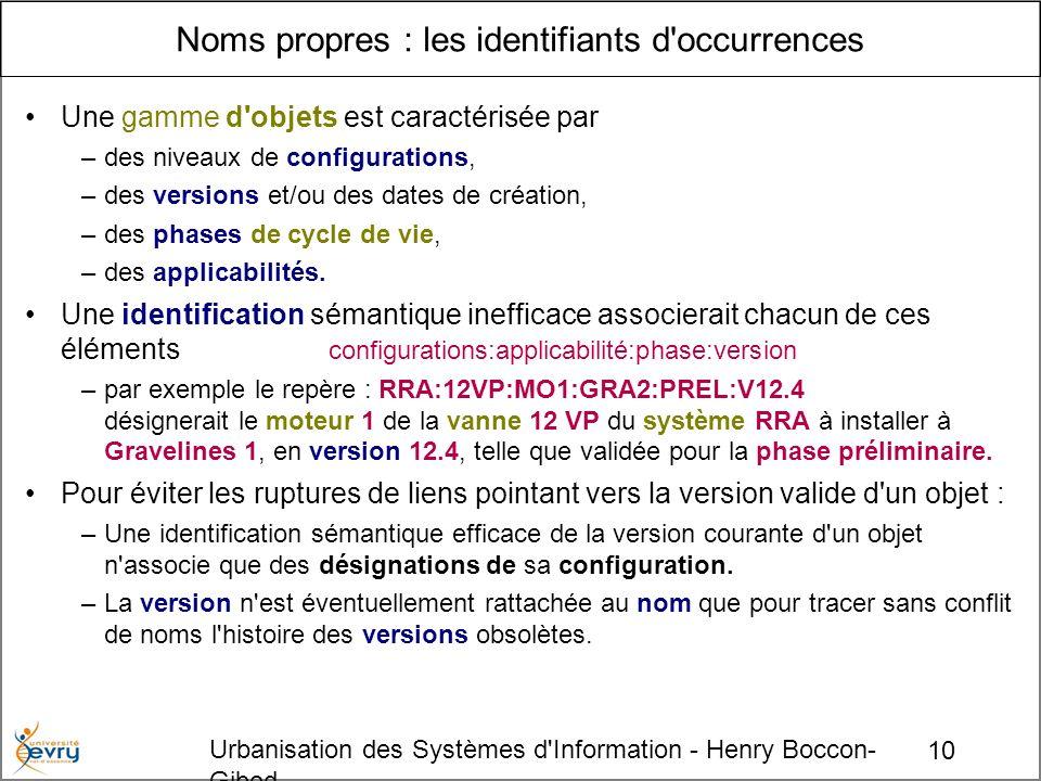 10 Urbanisation des Systèmes d'Information - Henry Boccon- Gibod Noms propres : les identifiants d'occurrences Une gamme d'objets est caractérisée par