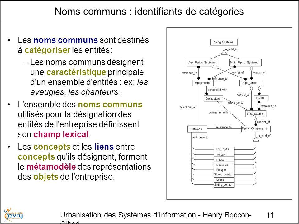 11 Urbanisation des Systèmes d'Information - Henry Boccon- Gibod Noms communs : identifiants de catégories Les noms communs sont destinés à catégorise