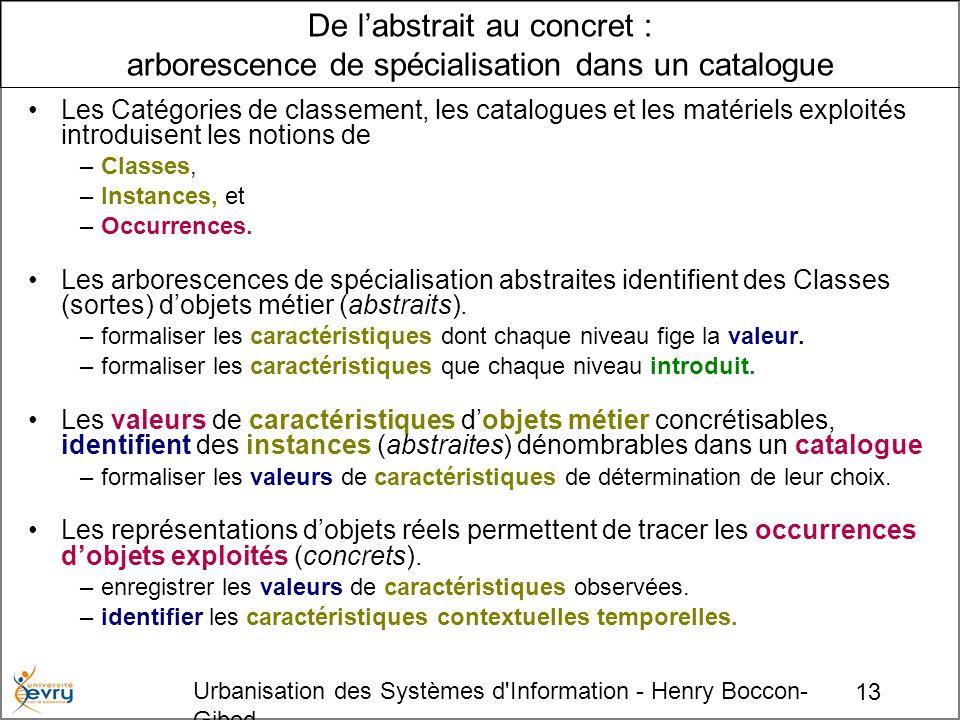 13 Urbanisation des Systèmes d'Information - Henry Boccon- Gibod De labstrait au concret : arborescence de spécialisation dans un catalogue Les Catégo