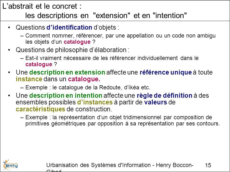 15 Urbanisation des Systèmes d'Information - Henry Boccon- Gibod Labstrait et le concret : les descriptions en