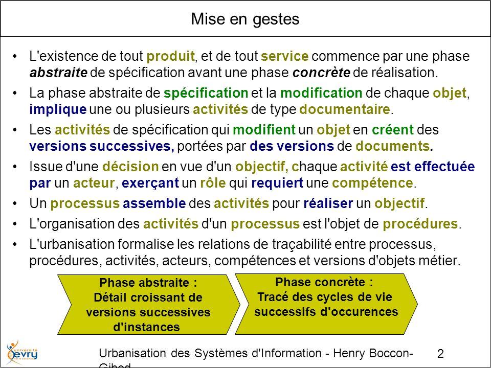 2 Urbanisation des Systèmes d'Information - Henry Boccon- Gibod Mise en gestes L'existence de tout produit, et de tout service commence par une phase