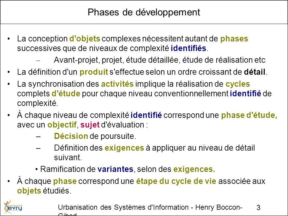 3 Urbanisation des Systèmes d'Information - Henry Boccon- Gibod Phases de développement La conception d'objets complexes nécessitent autant de phases