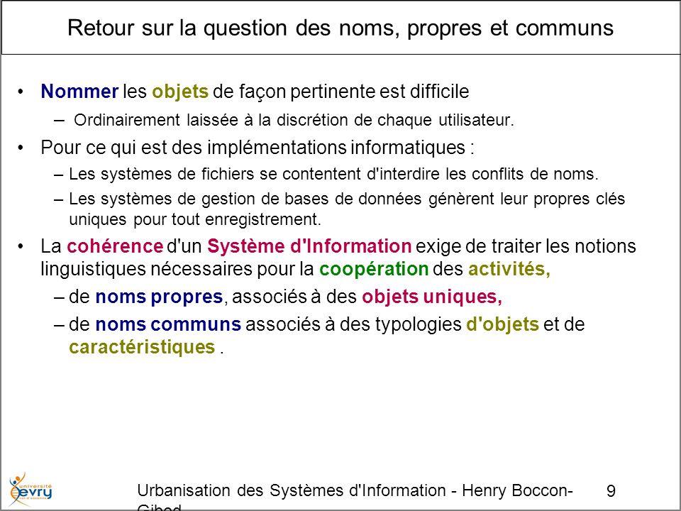 10 Urbanisation des Systèmes d Information - Henry Boccon- Gibod Noms propres : les identifiants d occurrences Une gamme d objets est caractérisée par –des niveaux de configurations, –des versions et/ou des dates de création, –des phases de cycle de vie, –des applicabilités.