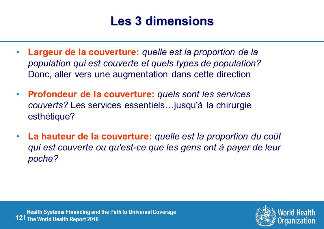 12 | Health Systems Financing and the Path to Universal Coverage The World Health Report 2010 Les 3 dimensions Largeur de la couverture: quelle est la proportion de la population qui est couverte et quels types de population.