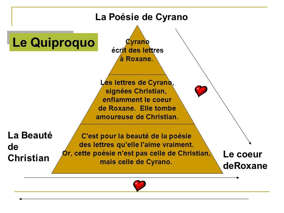 Cyrano écrit des lettres à Roxane. Les lettres de Cyrano, signées Christian, enflamment le coeur de Roxane. Elle tombe amoureuse de Christian. C'est p