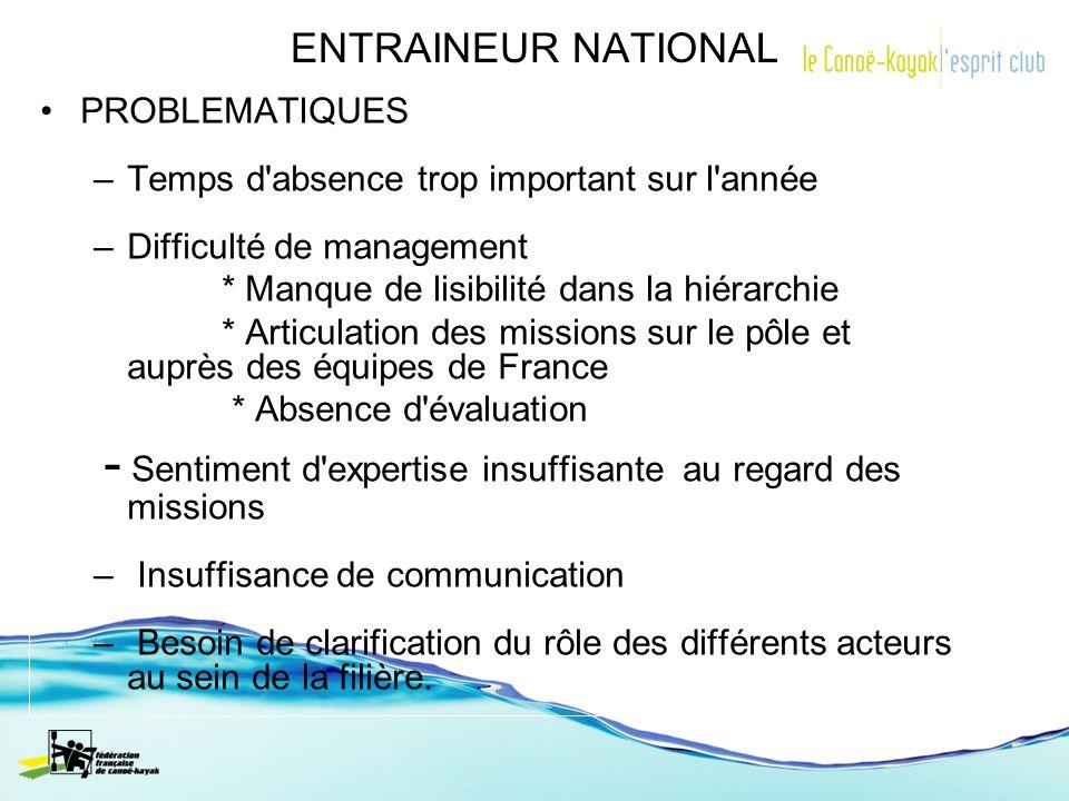 ENTRAINEUR NATIONAL PROBLEMATIQUES –Temps d'absence trop important sur l'année –Difficulté de management * Manque de lisibilité dans la hiérarchie * A