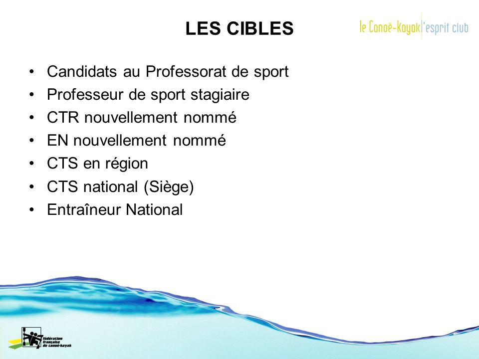 LES CIBLES Candidats au Professorat de sport Professeur de sport stagiaire CTR nouvellement nommé EN nouvellement nommé CTS en région CTS national (Si