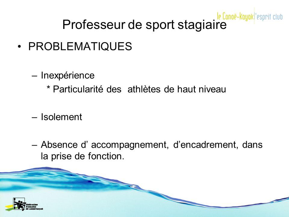 Professeur de sport stagiaire PROBLEMATIQUES –Inexpérience * Particularité des athlètes de haut niveau –Isolement –Absence d accompagnement, dencadrem