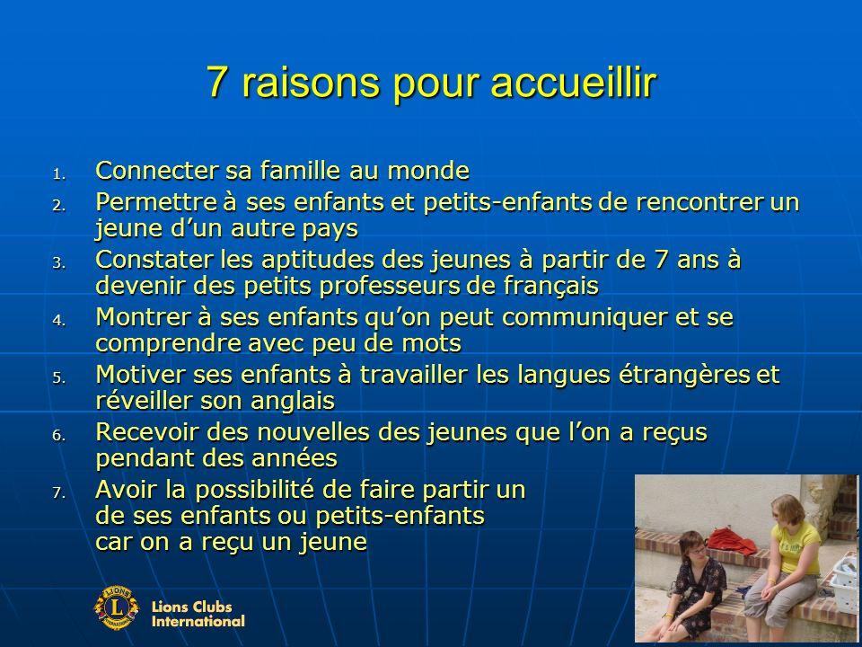 7 raisons pour accueillir 1. Connecter sa famille au monde 2.