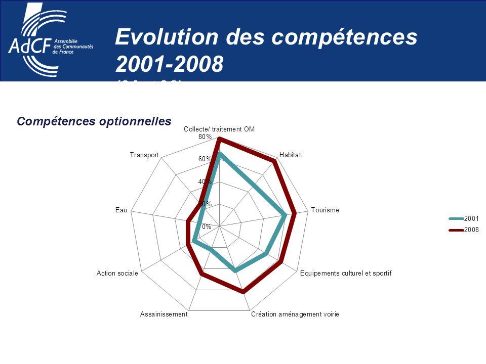 Compétences optionnelles Evolution des compétences 2001-2008 (CA et CC)
