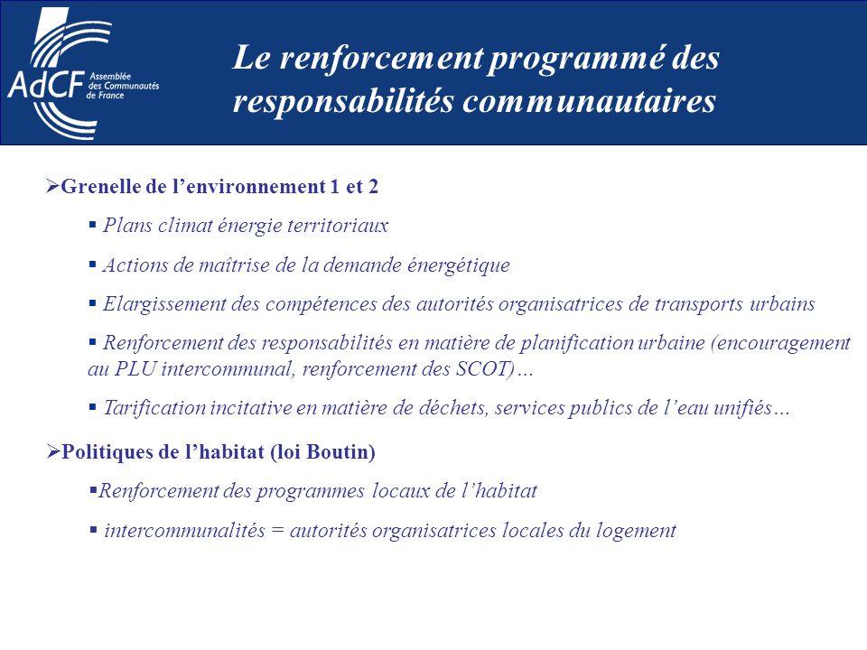 Grenelle de lenvironnement 1 et 2 Plans climat énergie territoriaux Actions de maîtrise de la demande énergétique Elargissement des compétences des au