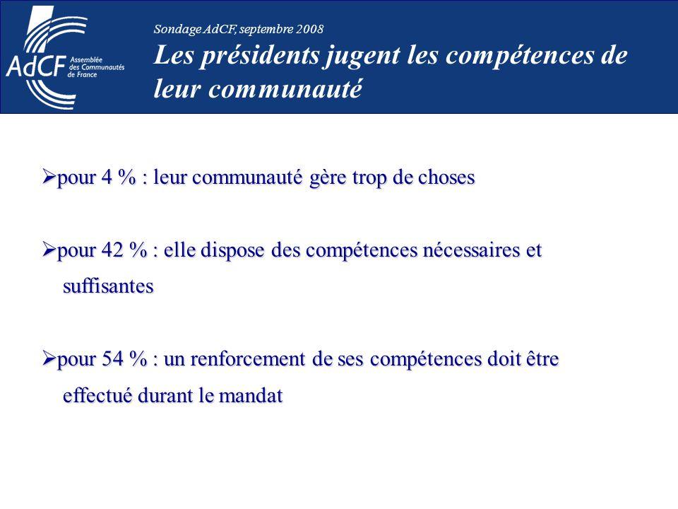 pour 4 % : leur communauté gère trop de choses pour 4 % : leur communauté gère trop de choses pour 42 % : elle dispose des compétences nécessaires et