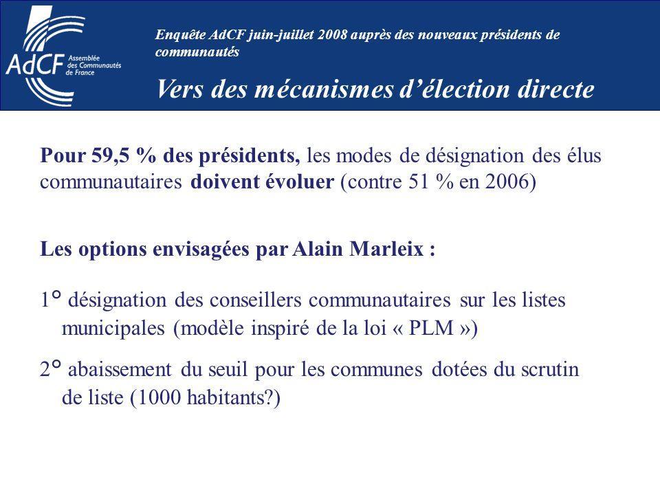 Pour 59,5 % des présidents, les modes de désignation des élus communautaires doivent évoluer (contre 51 % en 2006) Les options envisagées par Alain Ma
