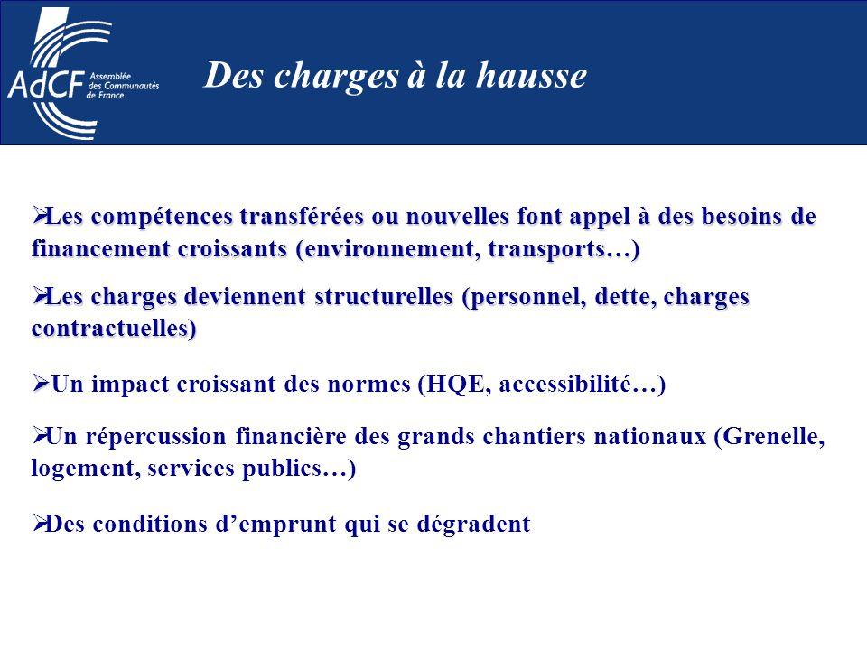 Des charges à la hausse Les compétences transférées ou nouvelles font appel à des besoins de financement croissants (environnement, transports…) Les c